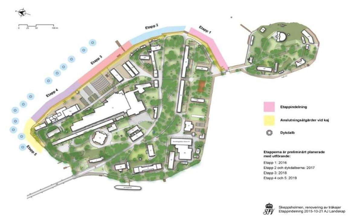 Skeppsholmens kajer Etapp 2
